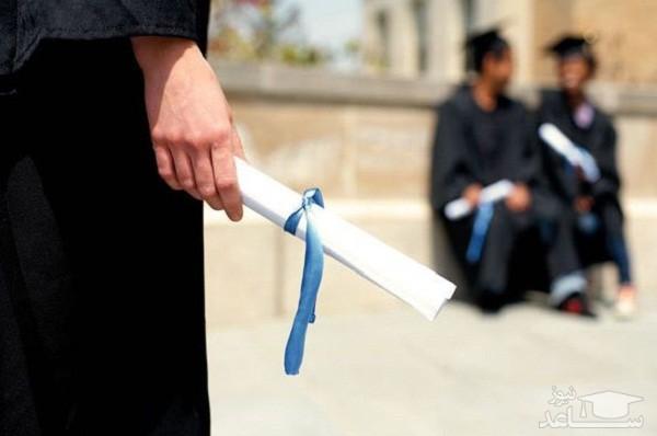 فرایند بورس کامل خارج از کشور پس از قبولی در آزمون سازمان سنجش آموزش کشورسال 96