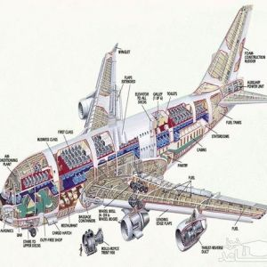 آنچه در مورد رشته مهندسی هوافضا باید بدانید.