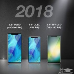 معرفی آیفون ۶.۵ اینچی اولد اپل سال ۲۰۱۸