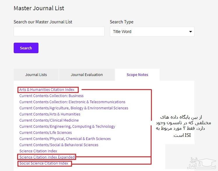نحوه تشخیص مجلات ISI معتبر از جعلی با استفاده از سایت تامسون رویترز