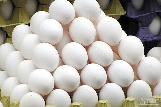 (فیلم) جنگ تخممرغی در فروشگاههای تل آویو به خاطر کرونا!