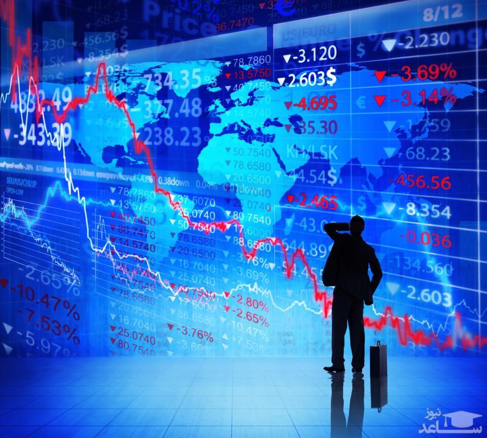 بازار آپشن(اختیار معامله) چیست؟