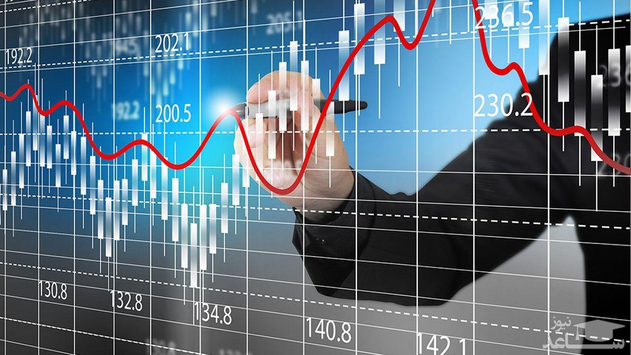 خرید اعتباری سهام چیست