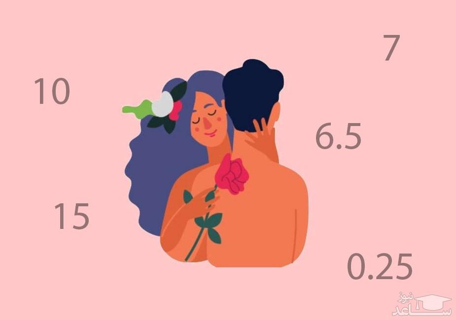 آشنایی با اعداد و ارقام جنسی