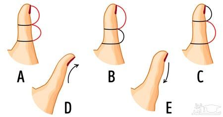انگشت شست شما چه چیزی راجع به شخصیت شما نشان می دهد؟