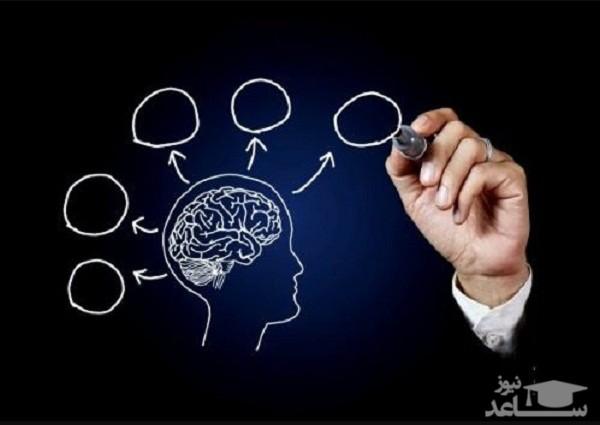 منابع دروس آزمون رشته روانشناسی تربیتی و ضرایب آن در مقطع دکتری