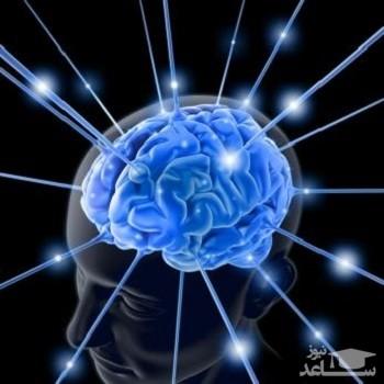 منابع و دروس رشته روانشناسی بالینی و ضرایب آن در مقطع کارشناسی ارشد