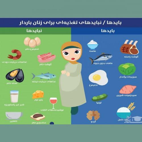 در دوران بارداری چه غذاهایی را نباید بخوریم؟