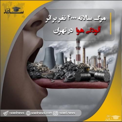مرگ بر اثر  آلودگی هوا