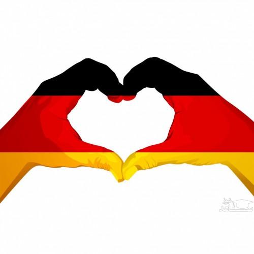 شیوههای سلام گفتن در زبان آلمانی