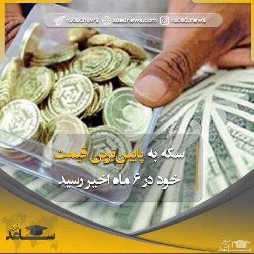 سکه به پایینترین قیمت خود در ۶ ماه اخیر رسید