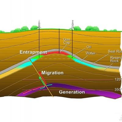 دانلود سوالات و کلید آزمون دکتری رشته زمین شناسی نفت سال  98
